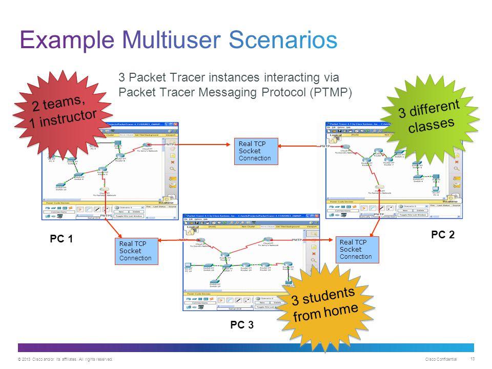 Example Multiuser Scenarios