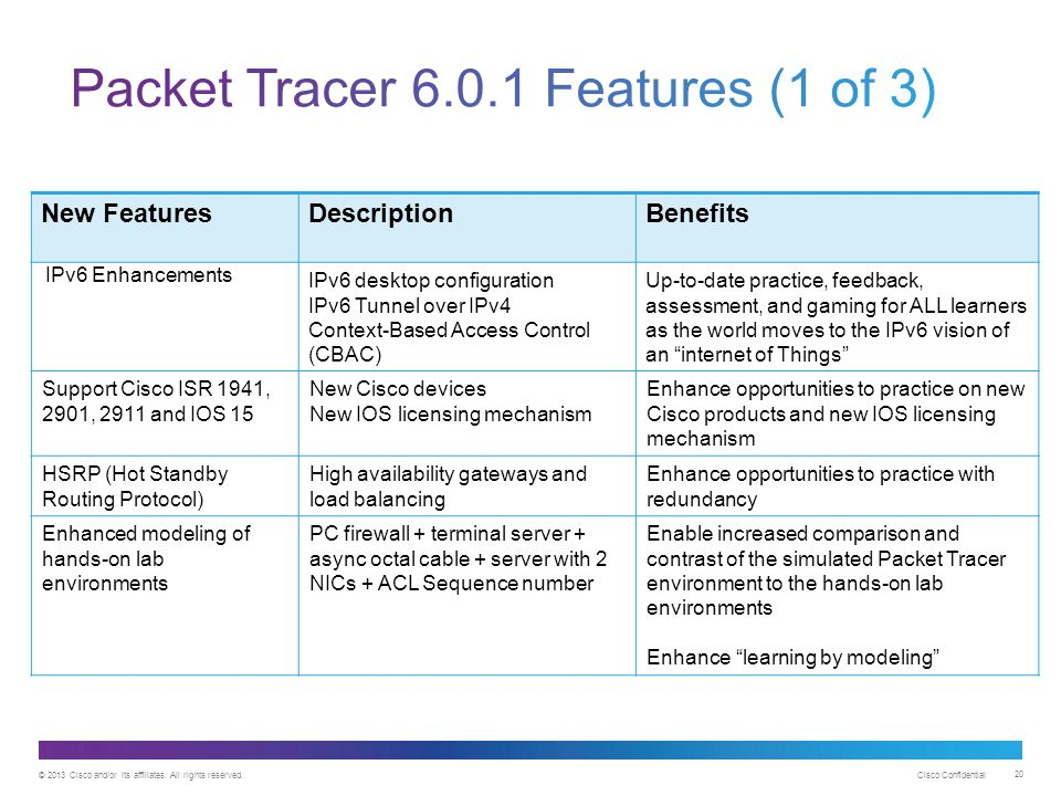 Packet Tracer 6.0.1 Features (1 of 3)