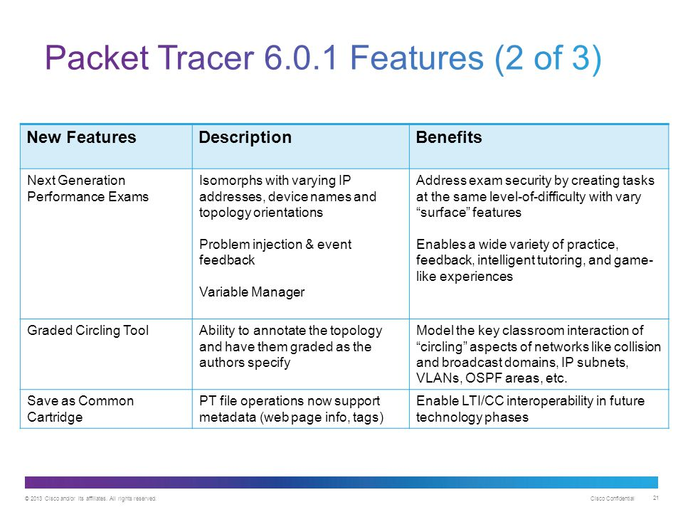 Packet Tracer 6.0.1 Features (2 of 3)