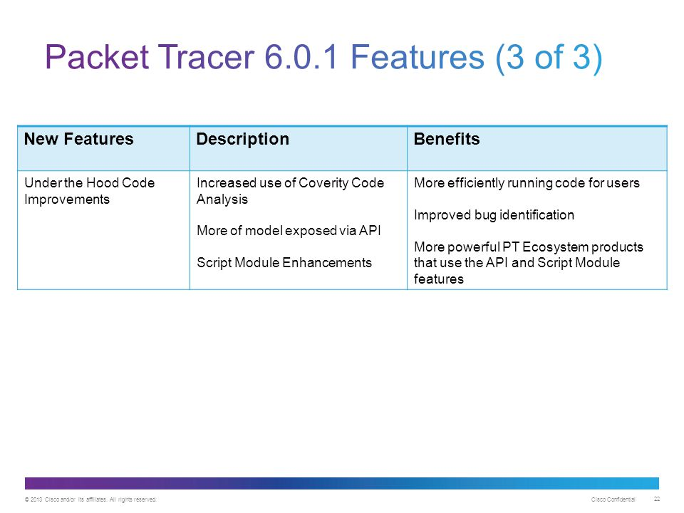 Packet Tracer 6.0.1 Features (3 of 3)