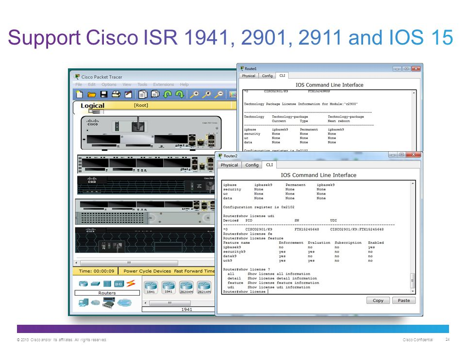 Support Cisco ISR 1941, 2901, 2911 and IOS 15