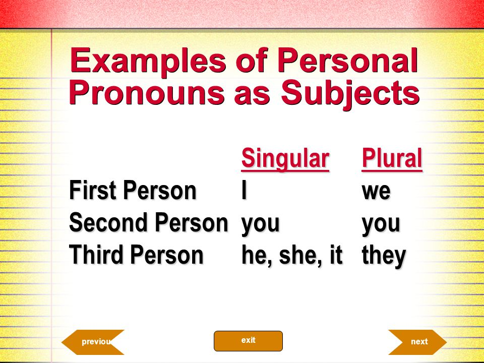 Examples of Personal Pronouns as Subjects