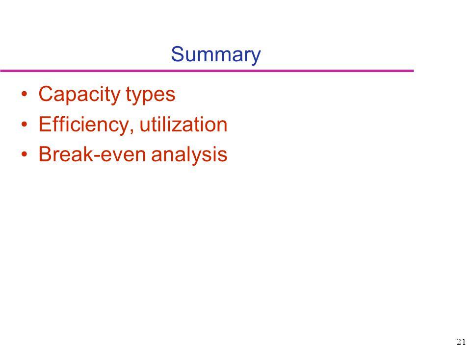 Summary Capacity types Efficiency, utilization Break-even analysis