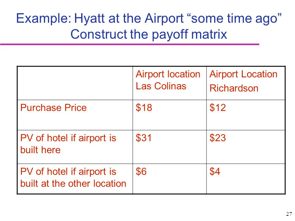 Example: Hyatt at the Airport some time ago Construct the payoff matrix
