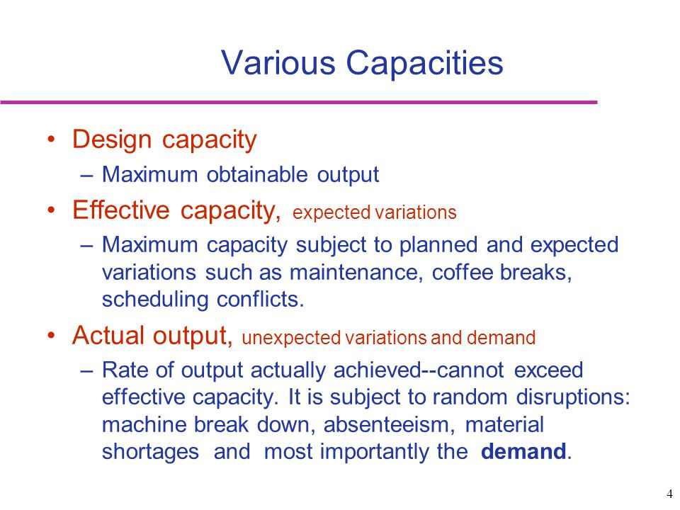 Various Capacities Design capacity