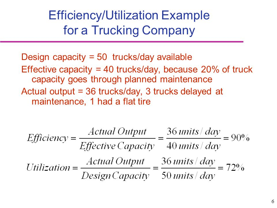 Efficiency/Utilization Example for a Trucking Company
