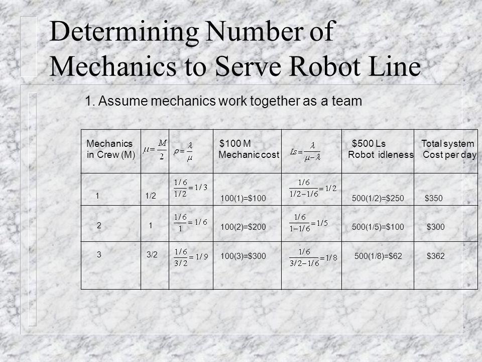Determining Number of Mechanics to Serve Robot Line