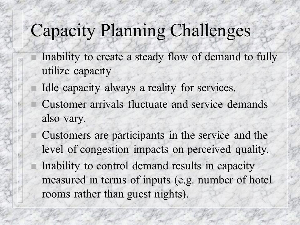 Capacity Planning Challenges