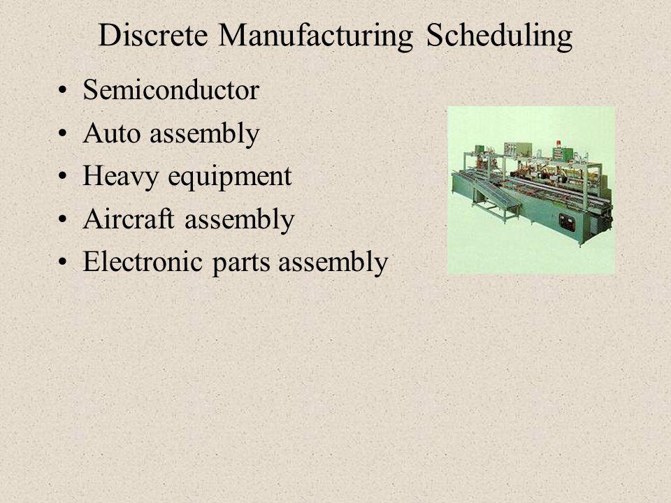 Discrete Manufacturing Scheduling