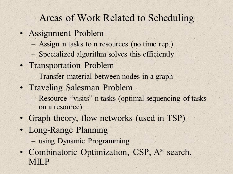 Areas of Work Related to Scheduling