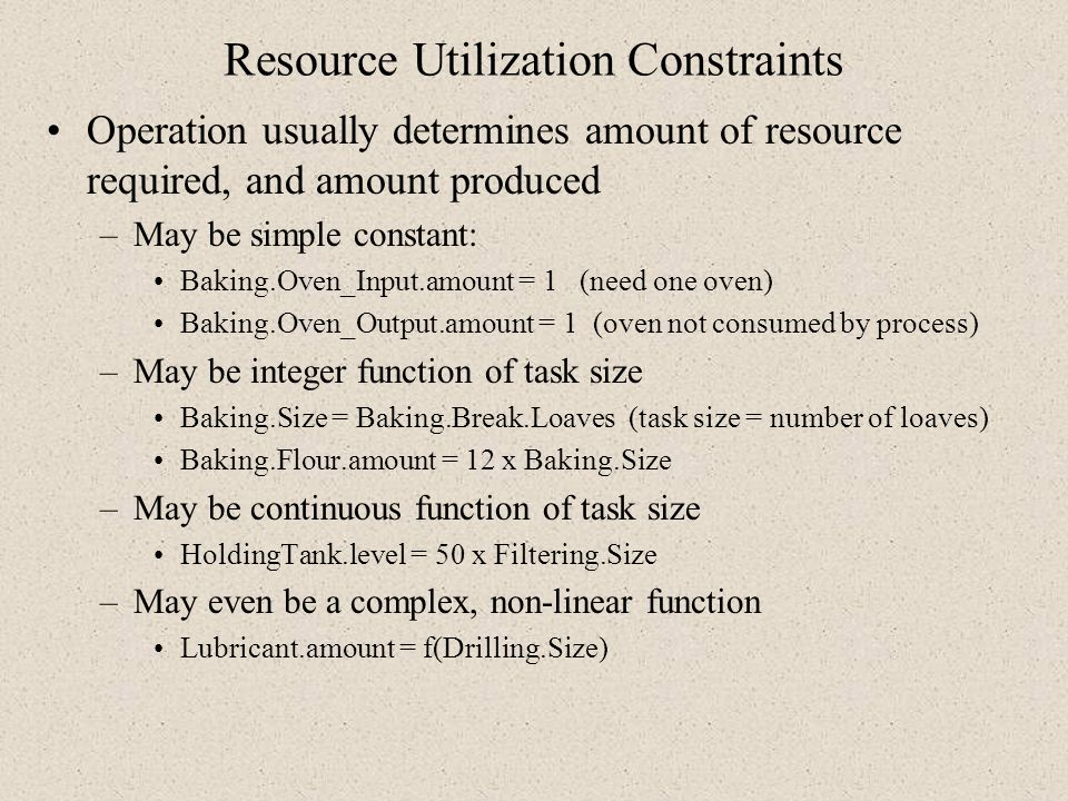 Resource Utilization Constraints