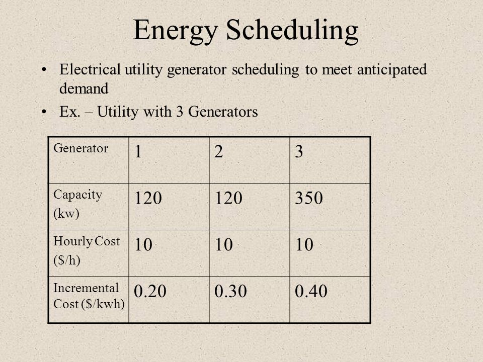 Energy Scheduling Electrical utility generator scheduling to meet anticipated demand. Ex. – Utility with 3 Generators.