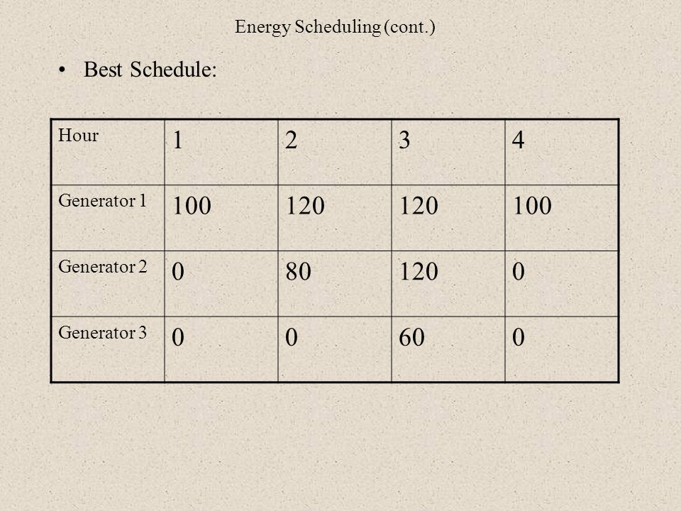 Energy Scheduling (cont.)