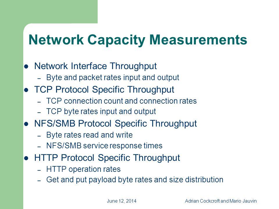 Network Capacity Measurements