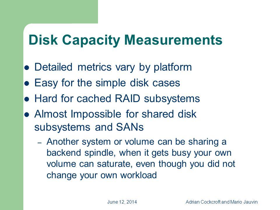 Disk Capacity Measurements