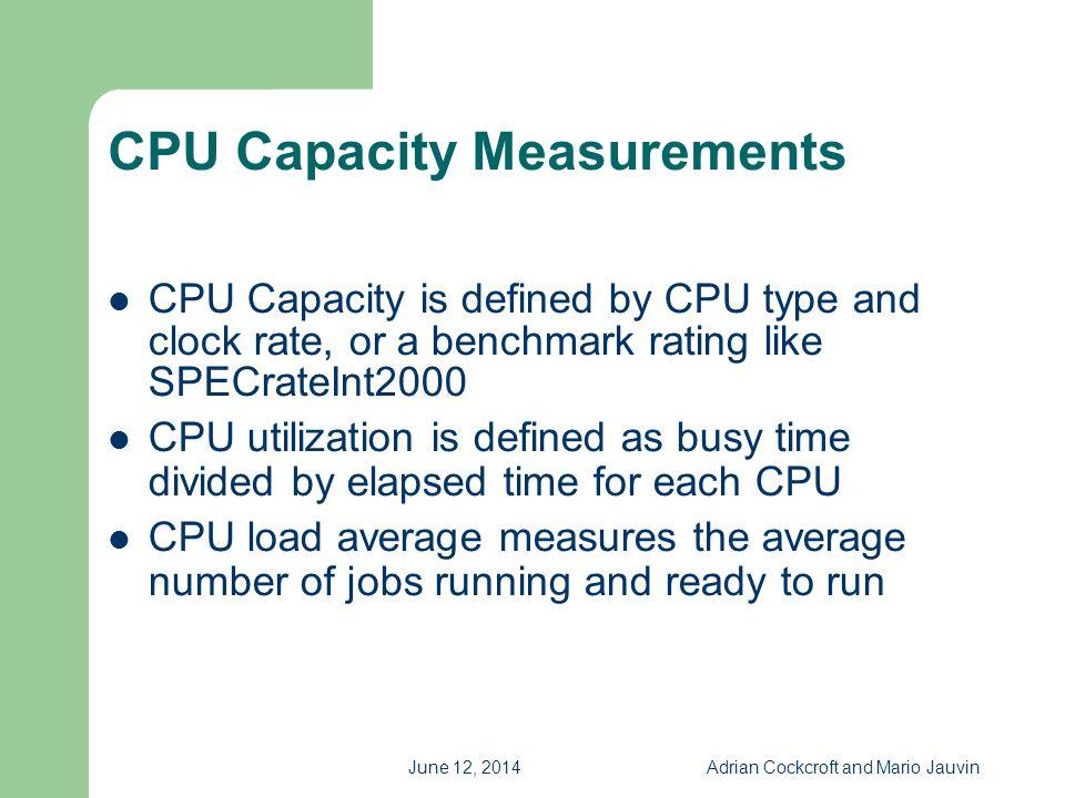 CPU Capacity Measurements