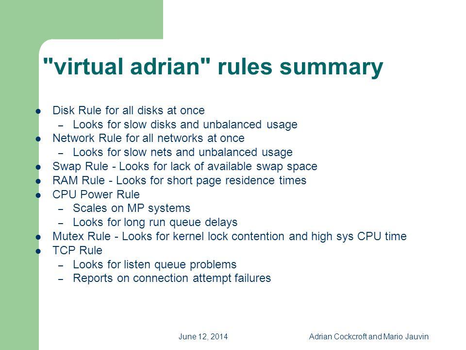 virtual adrian rules summary