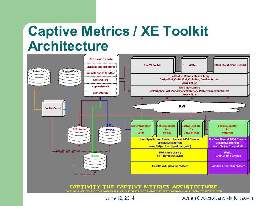 Captive Metrics / XE Toolkit Architecture
