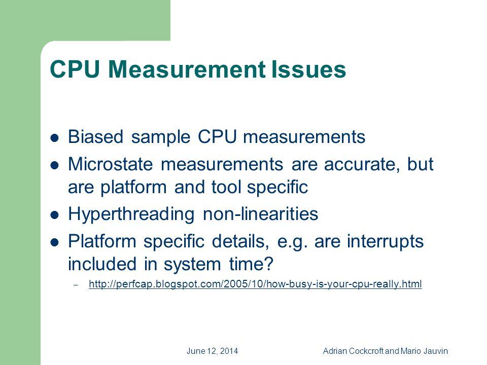 CPU Measurement Issues