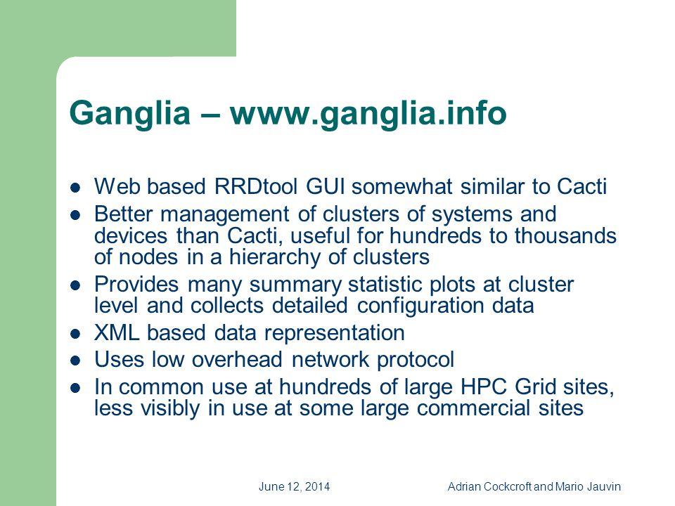 Ganglia – www.ganglia.info