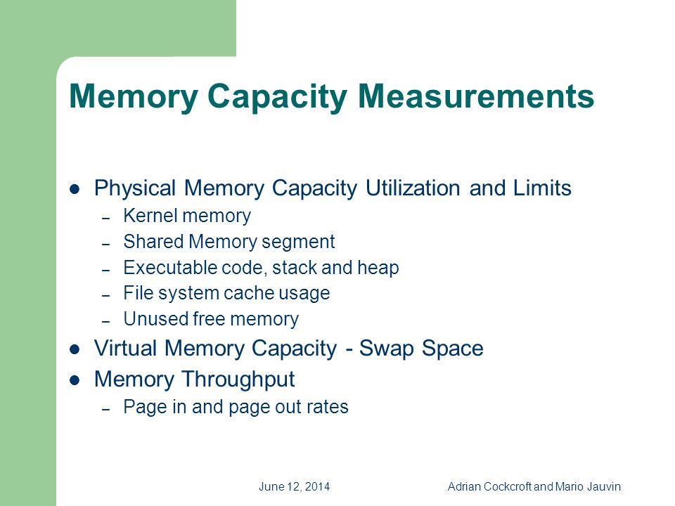 Memory Capacity Measurements