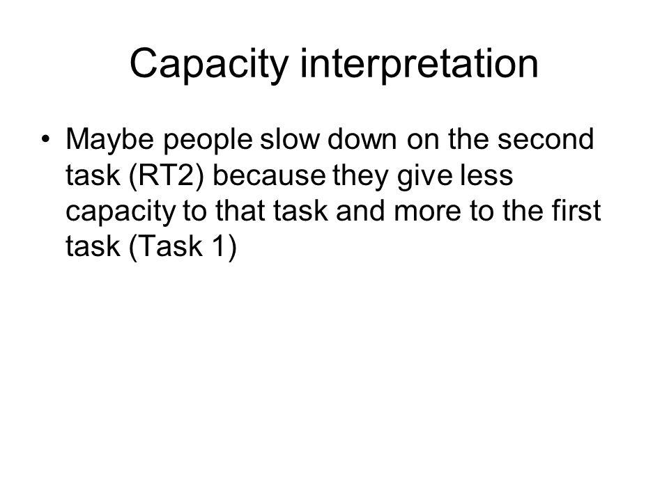 Capacity interpretation