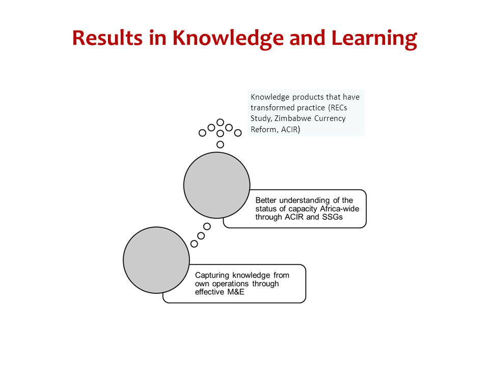 Results in Knowledge and Learning