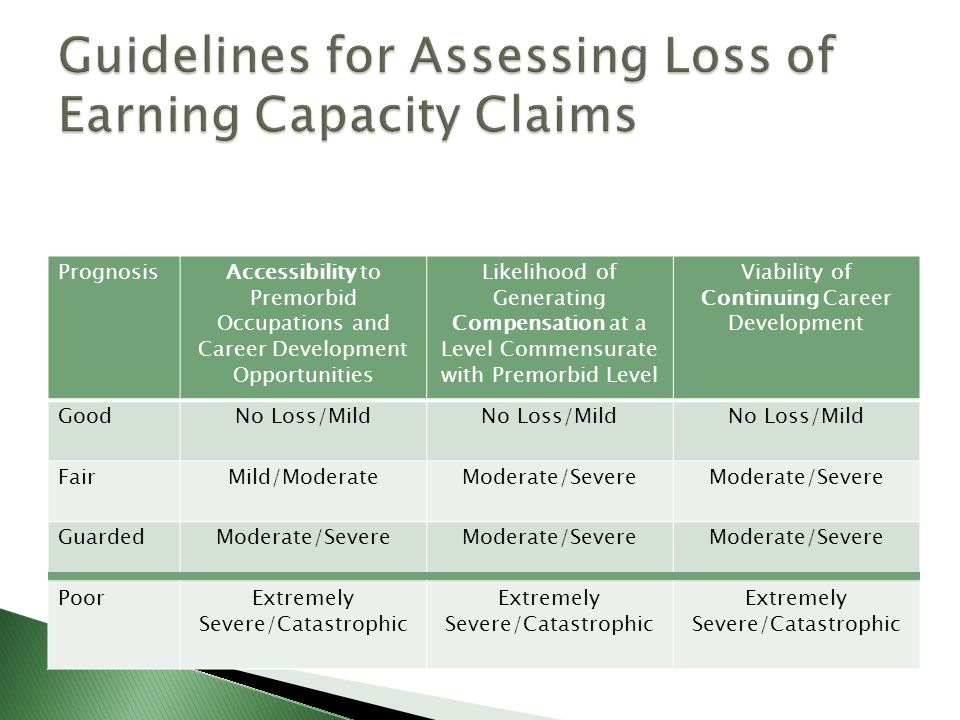 Guidelines for Assessing Loss of Earning Capacity Claims