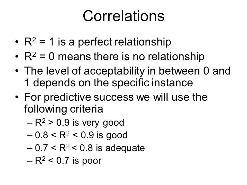 Correlations R2 = 1 is a perfect relationship