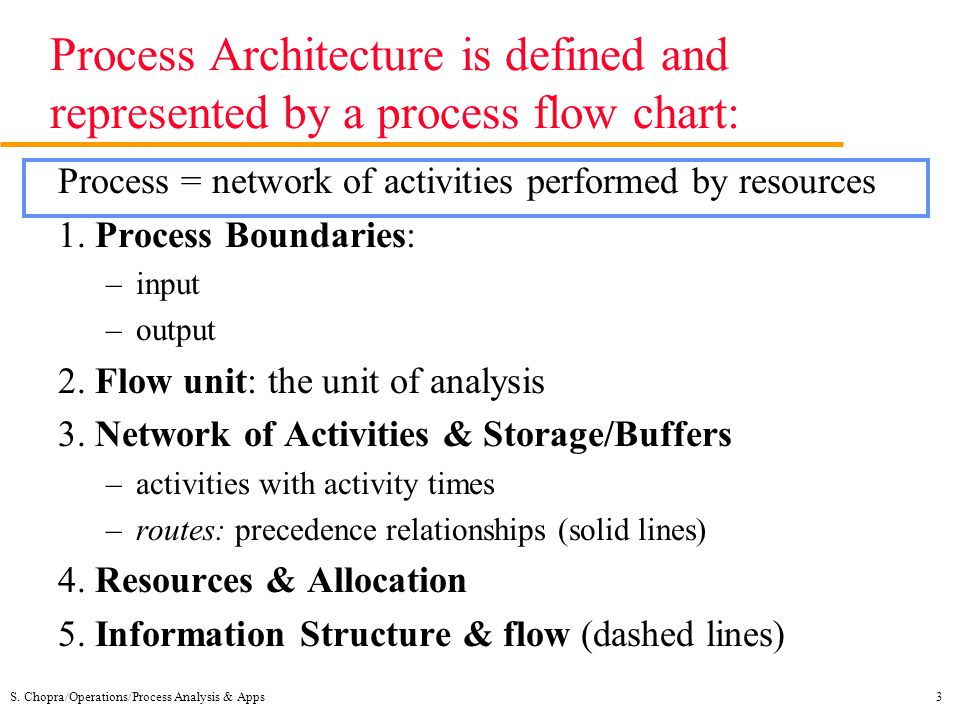 Process Architecture is defined and represented by a process flow chart: