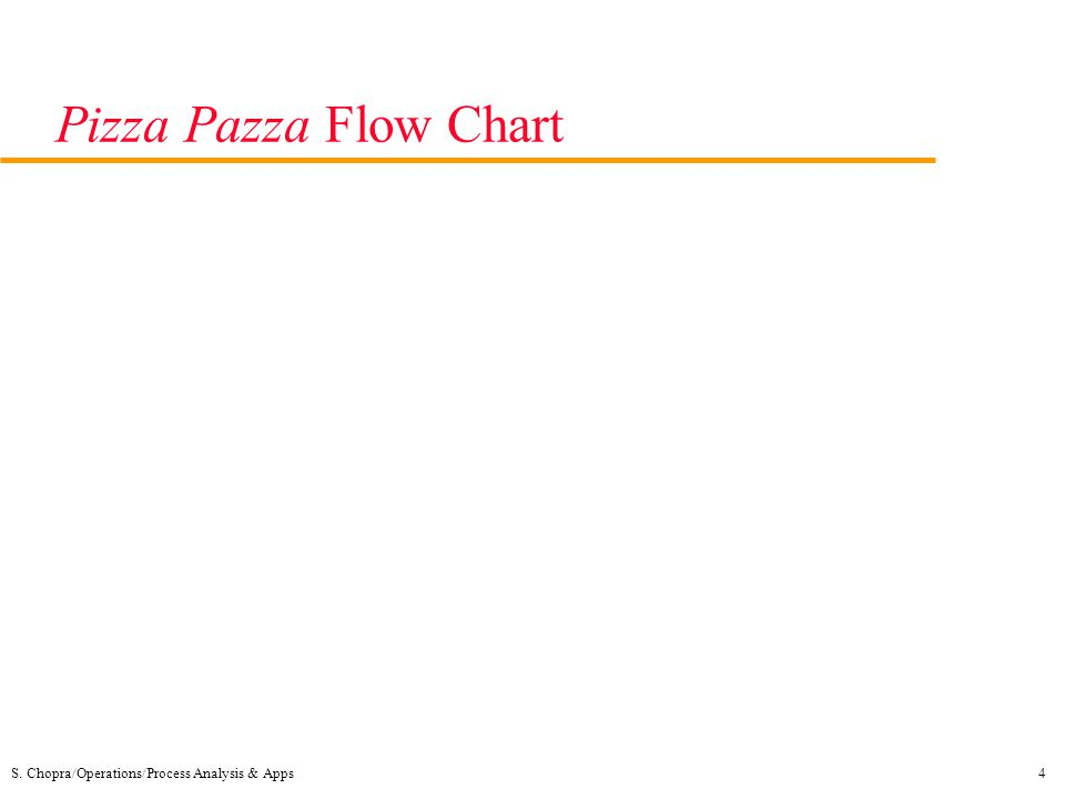 Pizza Pazza Flow Chart S. Chopra/Operations/Process Analysis & Apps