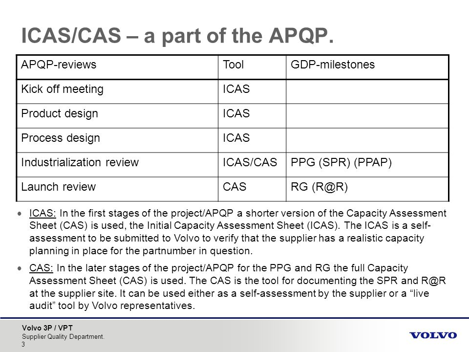 ICAS/CAS – a part of the APQP.