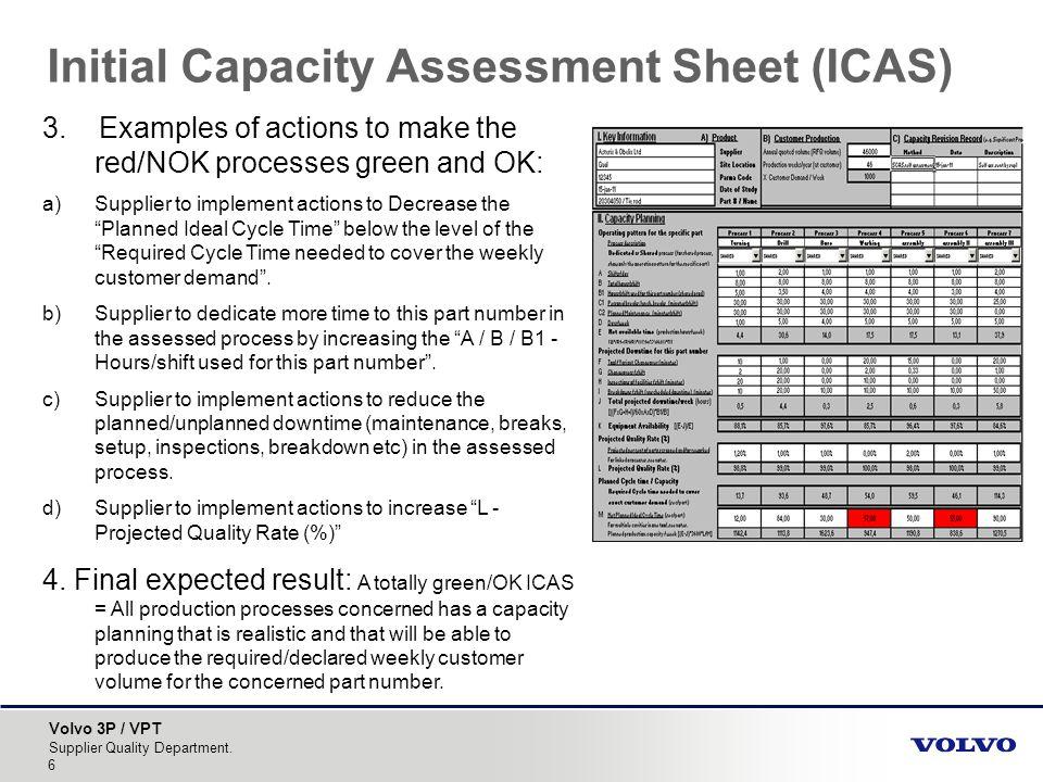 Initial Capacity Assessment Sheet (ICAS)