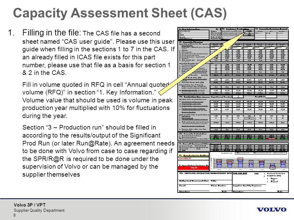 Capacity Assessment Sheet (CAS)