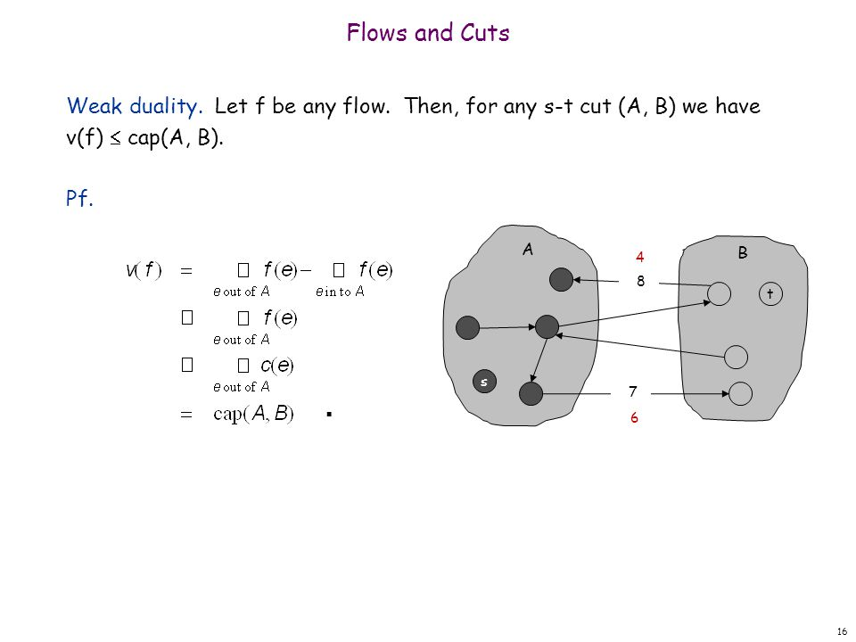 Flows and Cuts Weak duality. Let f be any flow. Then, for any s-t cut (A, B) we have v(f)  cap(A, B).