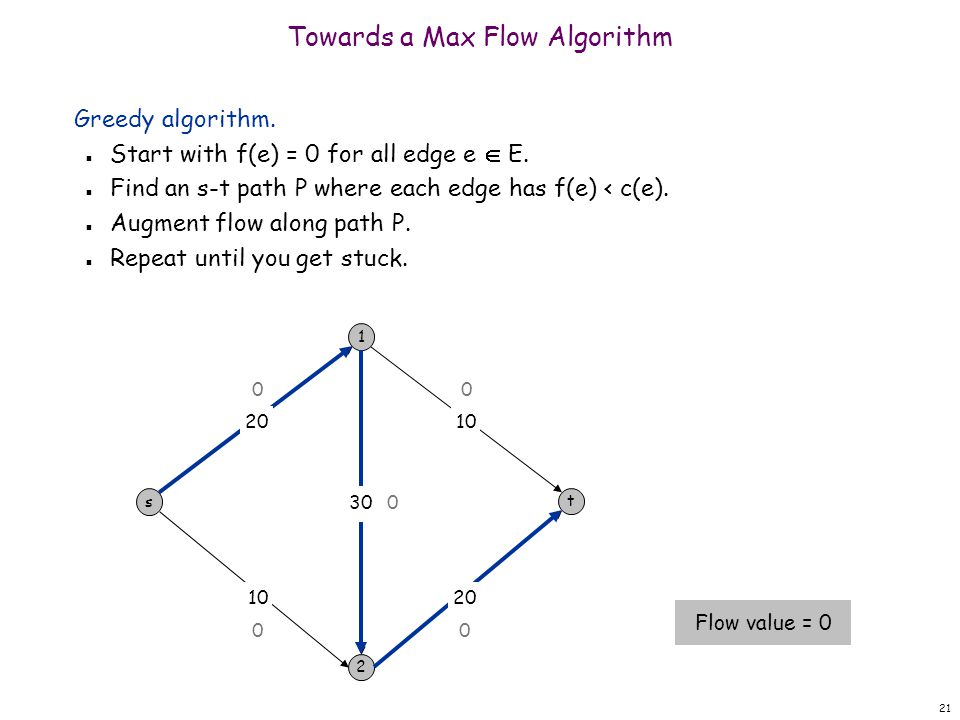 Towards a Max Flow Algorithm