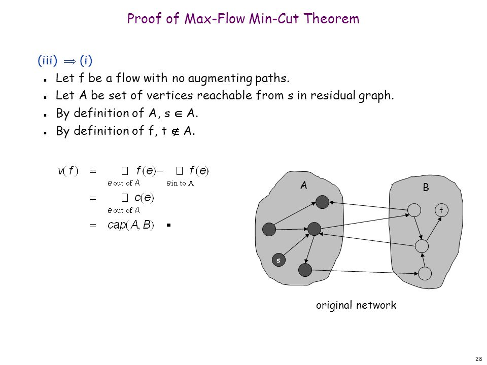 Proof of Max-Flow Min-Cut Theorem