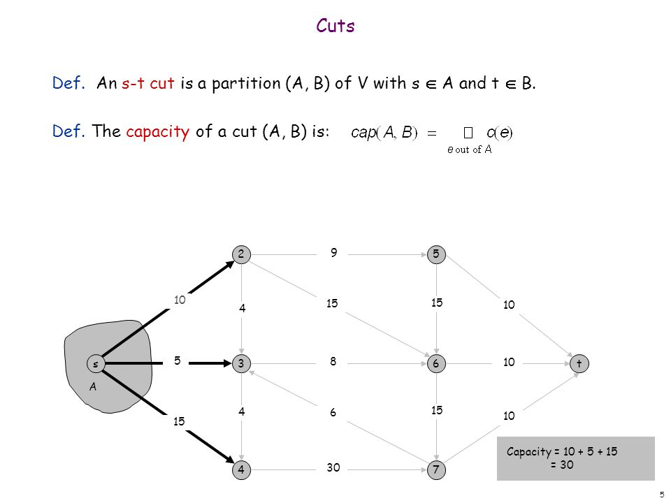 Cuts Def. An s-t cut is a partition (A, B) of V with s  A and t  B.