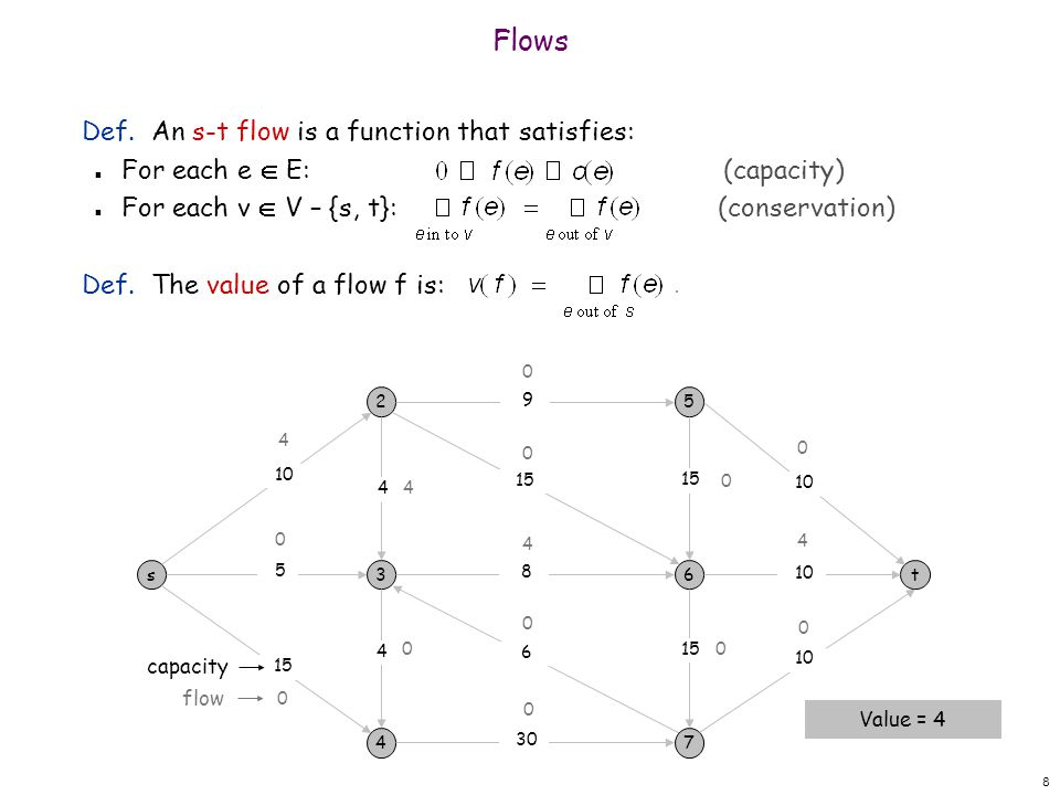 Flows Def. An s-t flow is a function that satisfies: