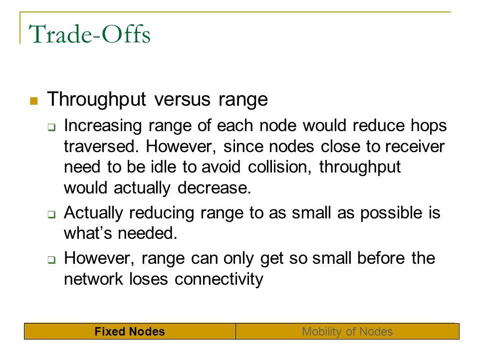 Trade-Offs Throughput versus range