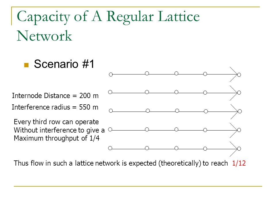Capacity of A Regular Lattice Network