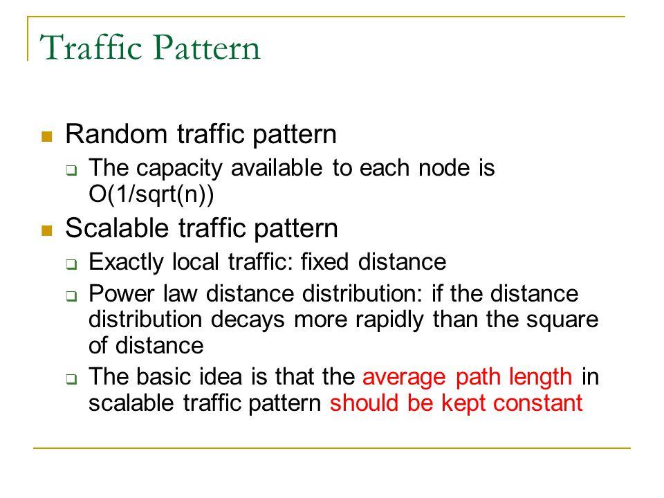 Traffic Pattern Random traffic pattern Scalable traffic pattern