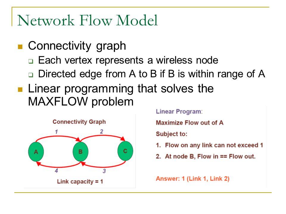 Network Flow Model Connectivity graph