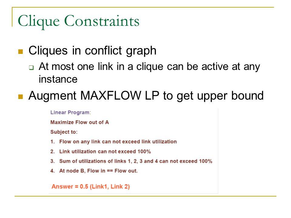 Clique Constraints Cliques in conflict graph
