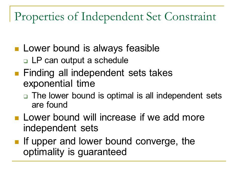 Properties of Independent Set Constraint
