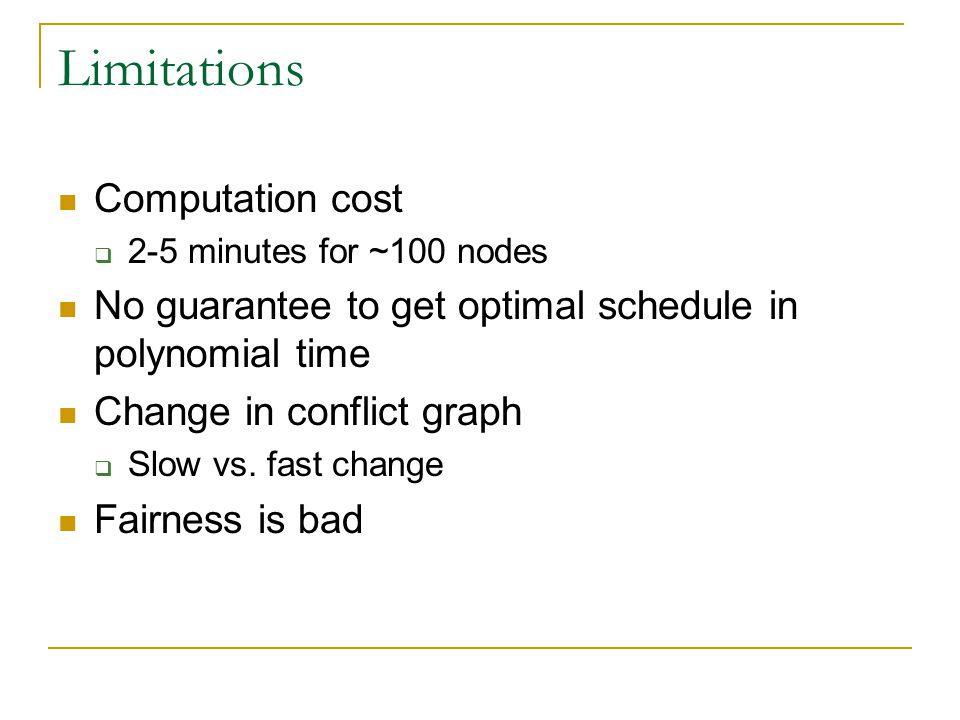 Limitations Computation cost