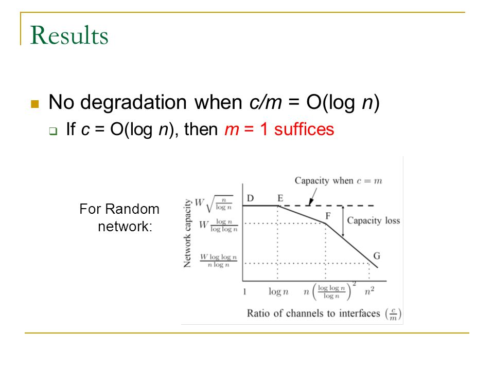 Results No degradation when c/m = O(log n)