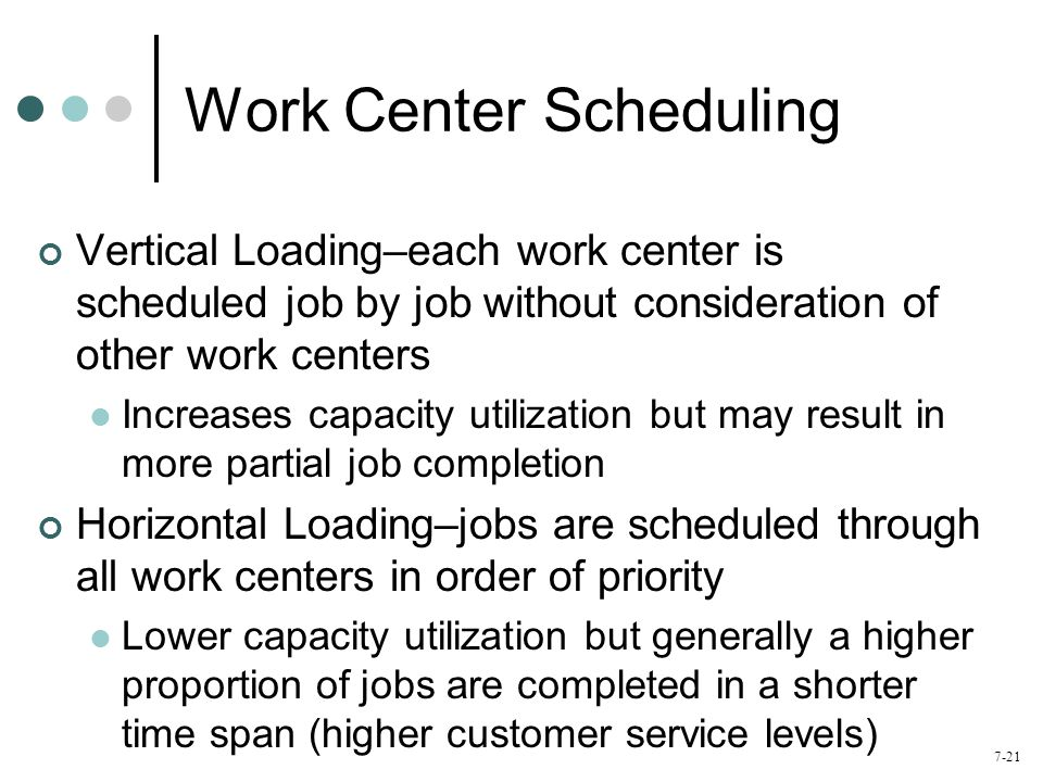 Work Center Scheduling