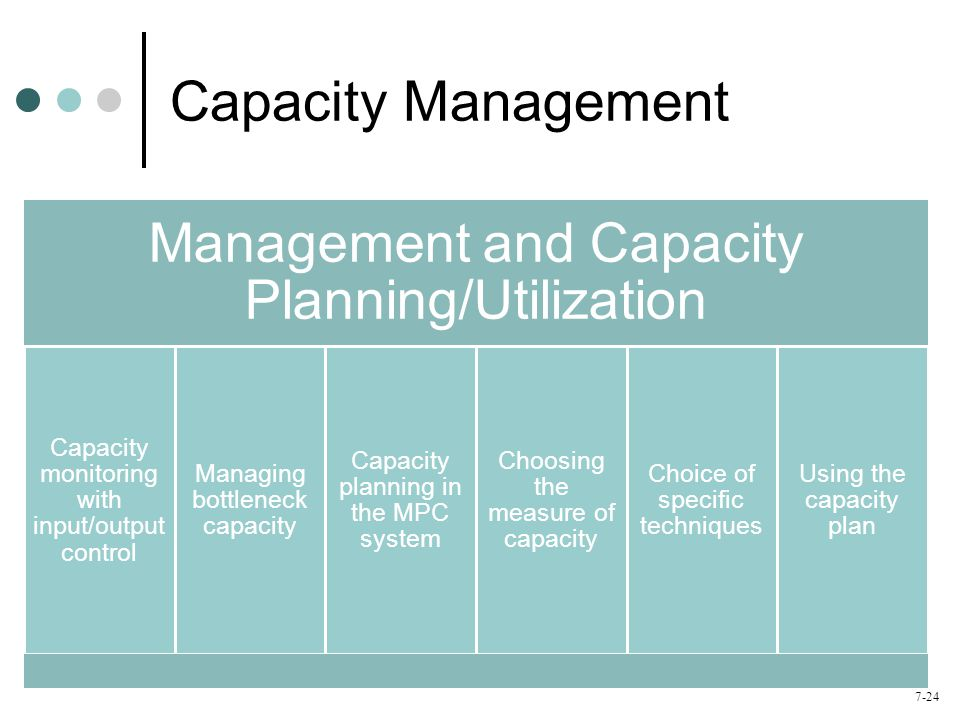 Capacity Management Management and Capacity Planning/Utilization