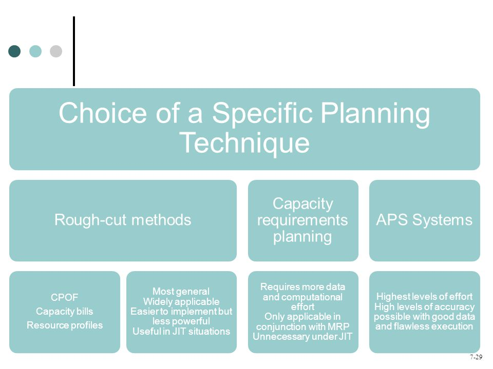 Choice of a Specific Planning Technique Rough-cut methods